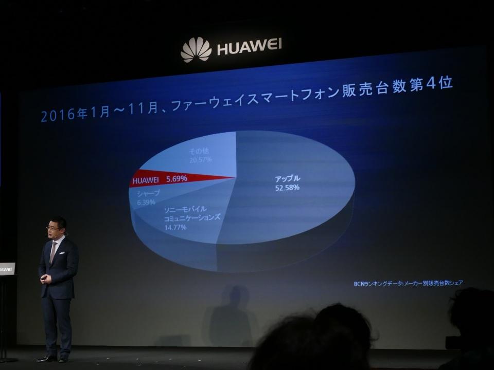 高性能SIMフリースマホ「Mate 9」登場!ファーウェイが日本市場で重視するポイントを明言 7番目の画像