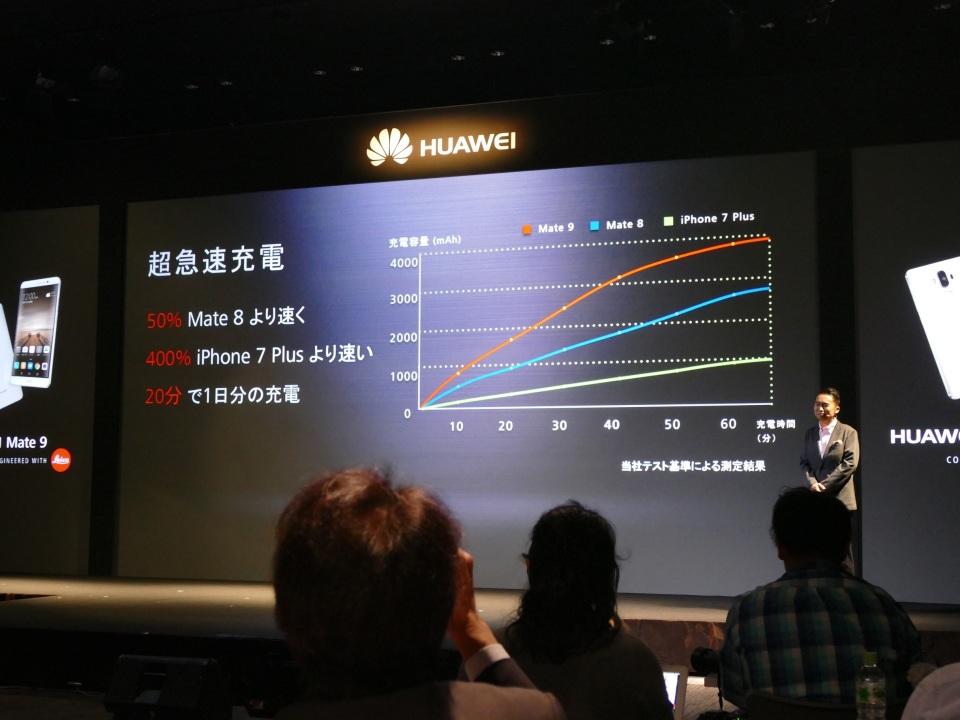 高性能SIMフリースマホ「Mate 9」登場!ファーウェイが日本市場で重視するポイントを明言 9番目の画像