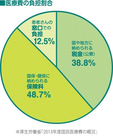 先進国の高齢化からわかるジェネリック医薬品マーケットの驚異的な成長率 4番目の画像