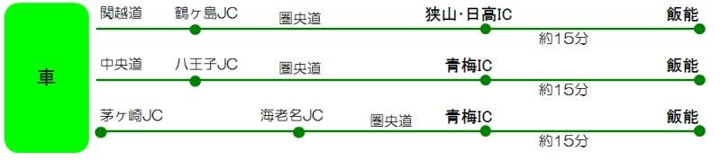 ムーミンのテーマパークが埼玉・飯能市に2019年OPEN! 台場、立川を抑えてなぜ選ばれたのか? 12番目の画像