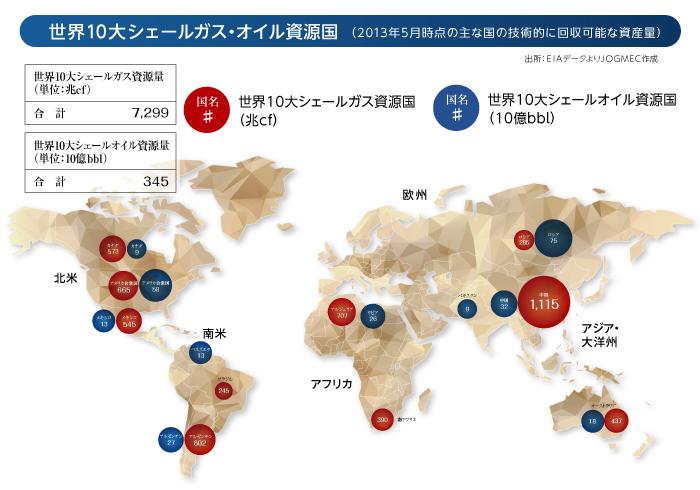"""新たな資源""""シェールガス""""が初上陸:日本にもたらす恩恵と今後の課題 2番目の画像"""