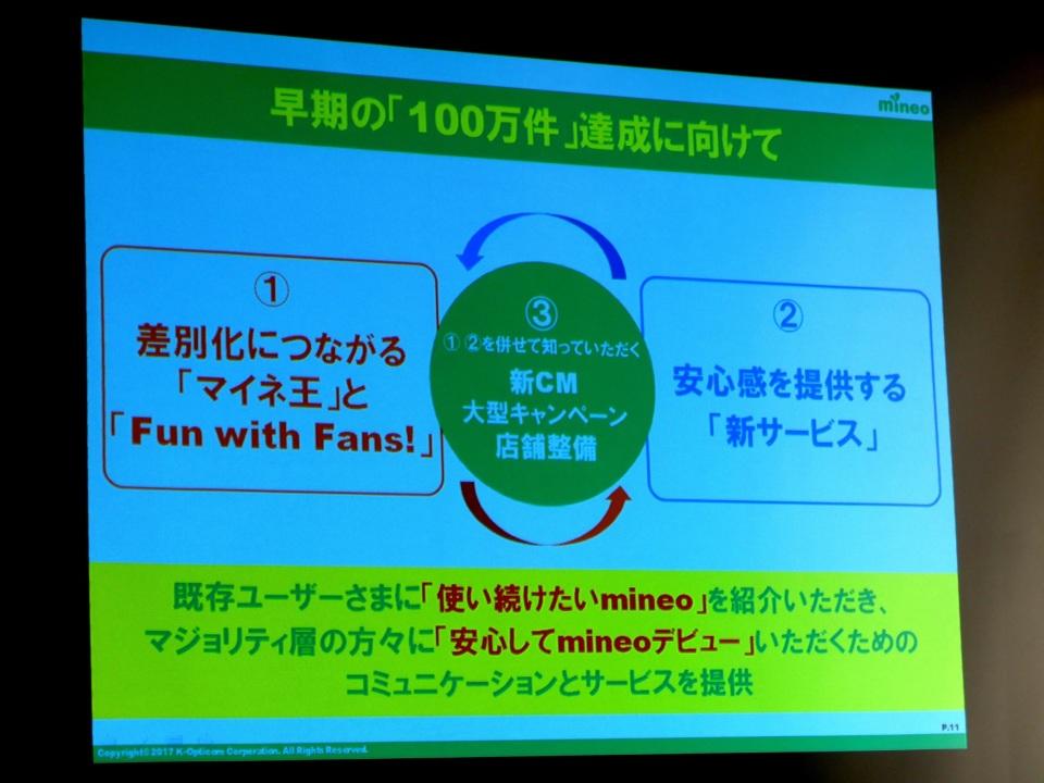 2016年にシェアを伸ばした格安SIM「mineo」:戦略のカギは「信頼感」にあり 5番目の画像