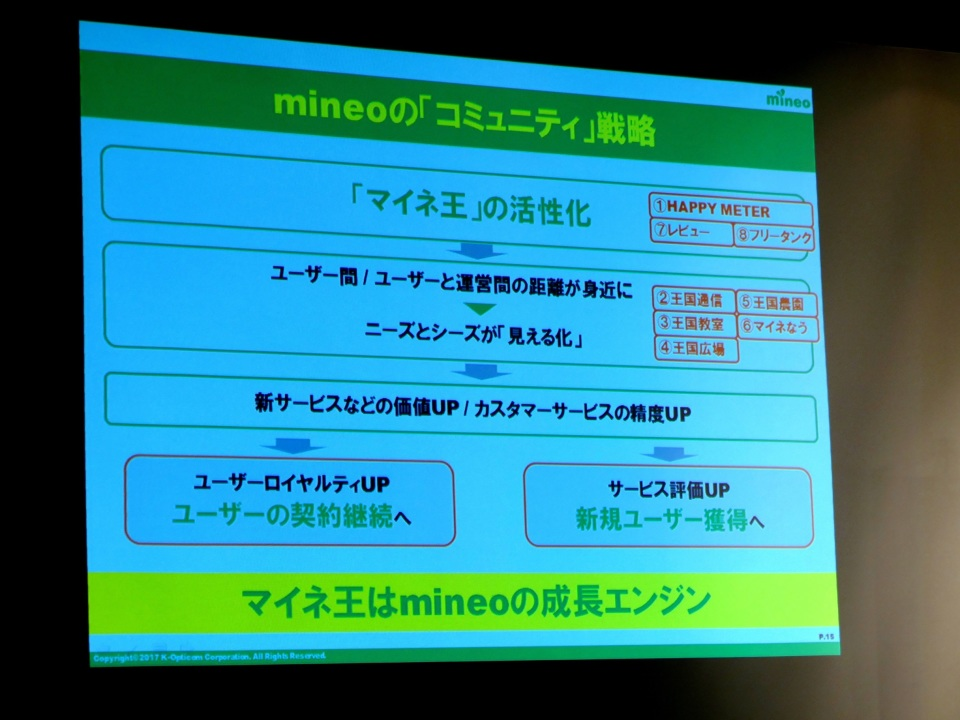2016年にシェアを伸ばした格安SIM「mineo」:戦略のカギは「信頼感」にあり 7番目の画像