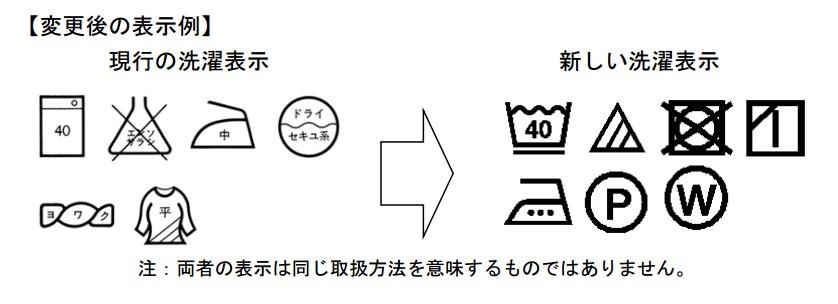 正しい洗濯方法を知ってる? 新「洗濯表示」をマスターして洋服の寿命をプラス1年延ばす! 3番目の画像