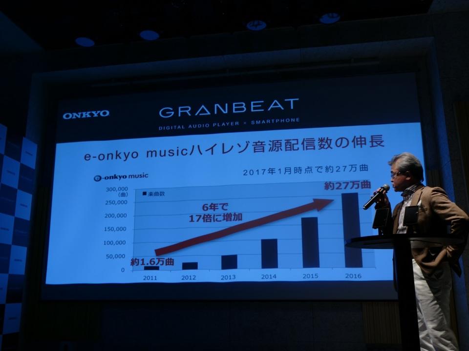 オーディオメーカーONKYOは何故スマホ市場に参入したのか:「GRANBEAT」が誕生した背景 7番目の画像