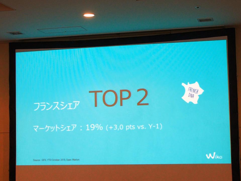 フランスシェアNo.2「Wiko」が日本参入! 低価格SIMフリースマホは市場を席巻するか? 3番目の画像