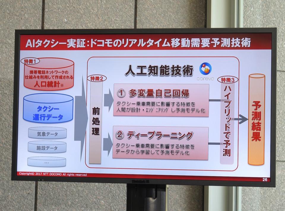 NTTドコモなどがAIタクシーを実証実験中:既存ドライバーや道路事情はどう変わる? 2番目の画像