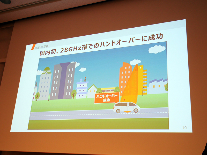 KDDIが次世代通信「5G」商用化:28GHz帯を使ったハンドオーバー実験に成功しセコムと提携へ 2番目の画像