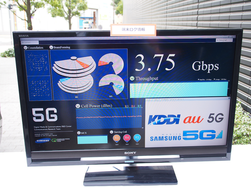 KDDIが次世代通信「5G」商用化:28GHz帯を使ったハンドオーバー実験に成功しセコムと提携へ 4番目の画像
