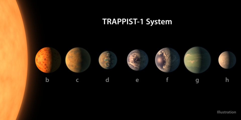 NASA重大発表:7つの地球サイズ系外惑星発見、地表に水の可能性も 2番目の画像