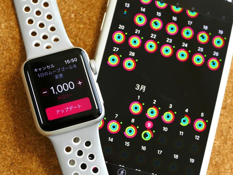 ビジネス&健康管理をいかに両立するか:Apple Watchを活用した健康管理テクニック 3番目の画像
