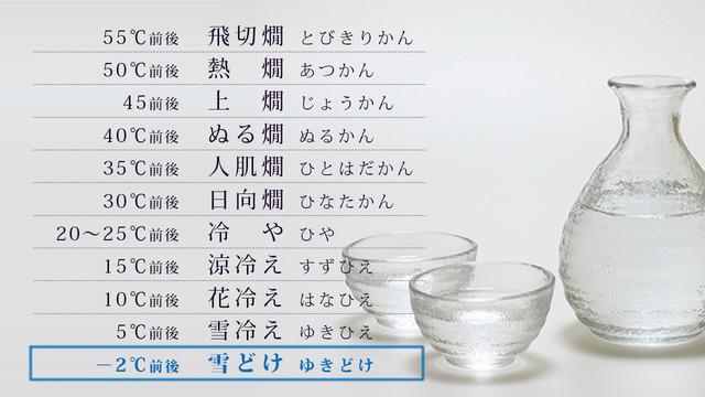 【体験】今年の夏は−2℃の日本酒が流行る?シャープの液晶技術を応用した日本酒向け保冷バッグが登場 4番目の画像