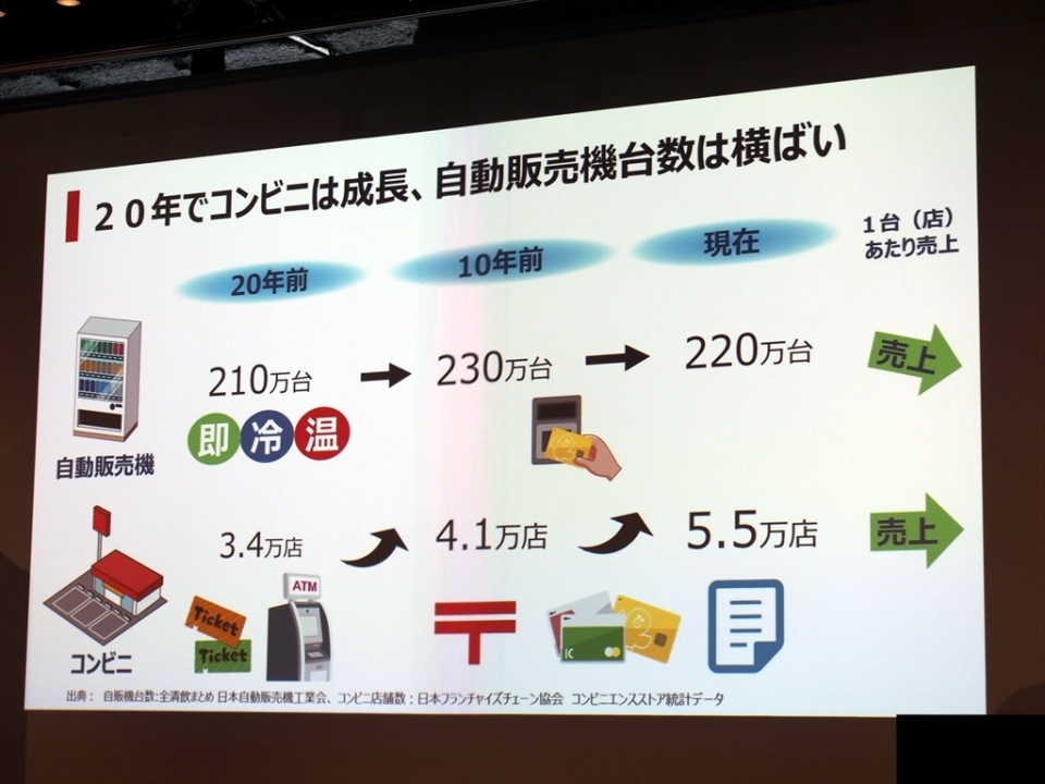 「LINE Pay」対応サービス「タピネス」誕生!自販機に「LINE」をかざしてドリンク無料に 9番目の画像
