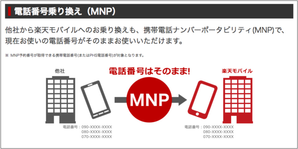 格安スマホ超入門⑥:格安SIMでも普通に通話できるの? 3番目の画像
