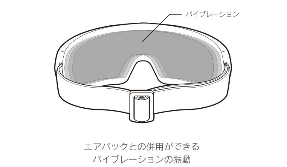 眼精疲労を改善!目元専用マッサージ機「3D EYE MAGIC」で就寝前に至福のひと時を 5番目の画像