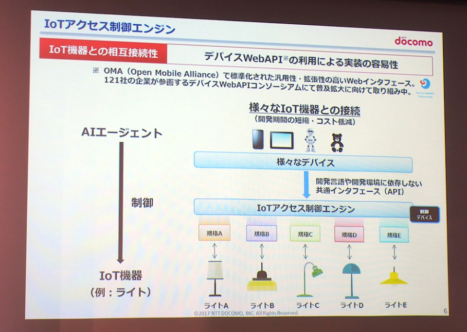 NTTドコモがAIエージェント分野に参入!Google、Amazonらを相手に勝機はあるのか? 5番目の画像