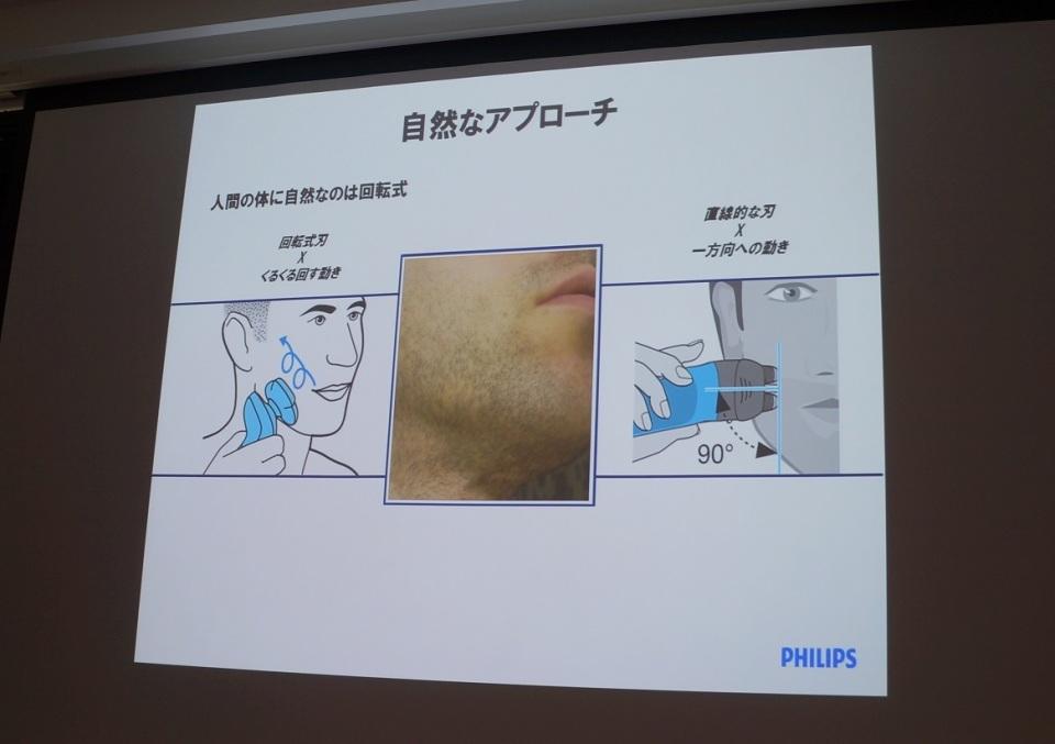 【身だしなみ】高性能シェーバーに電動歯ブラシも!フィリップスから新製品が続々登場 2番目の画像