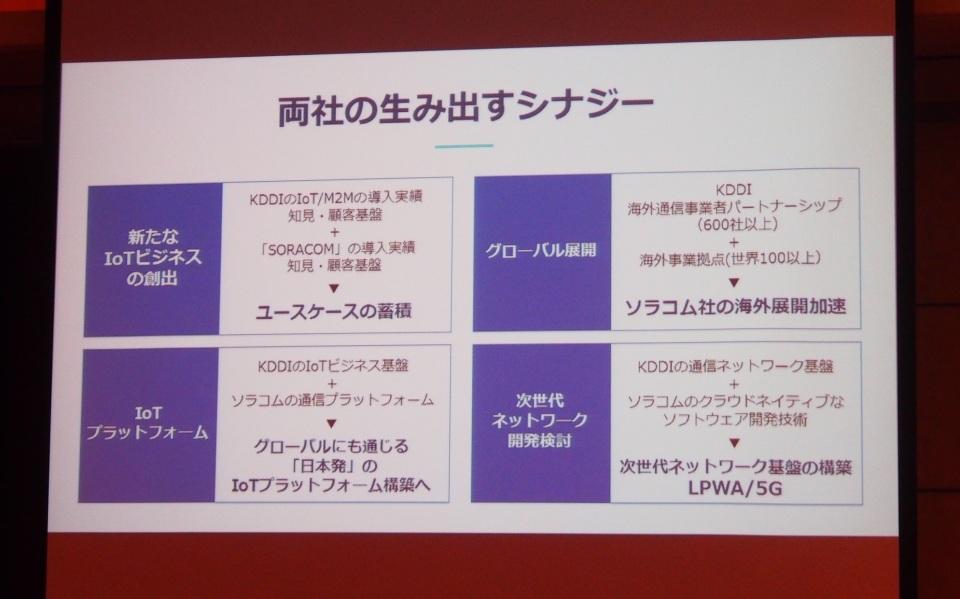 """KDDIがスタートアップ「ソラコム」を買収""""日本発""""のIoTプラットフォーム構築へ 2番目の画像"""