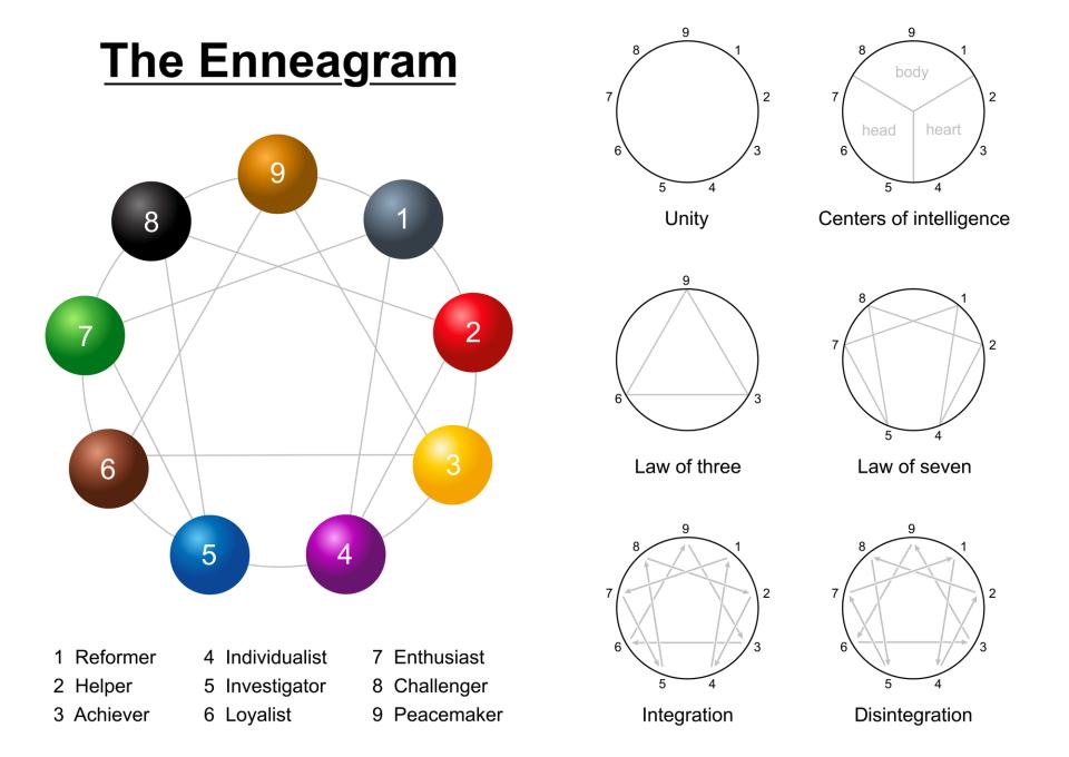 成功のカギは自己分析!就活・転職に役立つ自己分析のやり方4選 5番目の画像