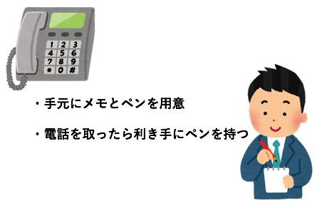 電話嫌いは克服できる! 「電話対応への苦手意識を克服するテクニック」を紹介 10番目の画像