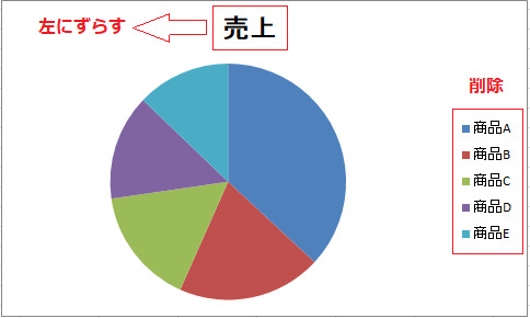 【今さら聞けないExcel活用術】プレゼンの8割は資料で決まる!基本のグラフの作り方 9番目の画像