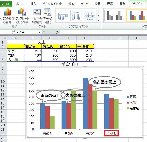 【今さら聞けないExcel活用術】プレゼンの8割は資料で決まる!基本のグラフの作り方 17番目の画像