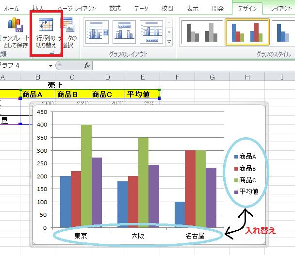 【今さら聞けないExcel活用術】プレゼンの8割は資料で決まる!基本のグラフの作り方 18番目の画像