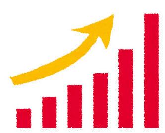 【今さら聞けないExcel活用術】プレゼンの8割は資料で決まる!基本のグラフの作り方 2番目の画像