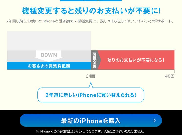 石野純也のモバイル活用術:イマイチ分かりにくい通信キャリア3社の最新料金プラン・プログラムを解説 4番目の画像