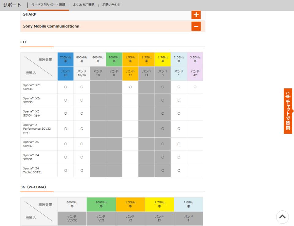 石野純也のモバイル活用術:SIMロックありでもOK!CMで話題の「SIM替え」の方法を紹介 5番目の画像