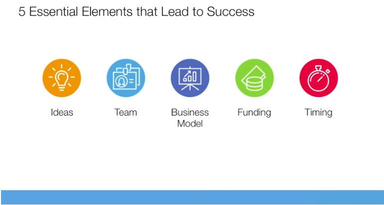 【書き起こし】「スタートアップが成功する主要因はタイミング」起業家ビル・グロースが提言 2番目の画像