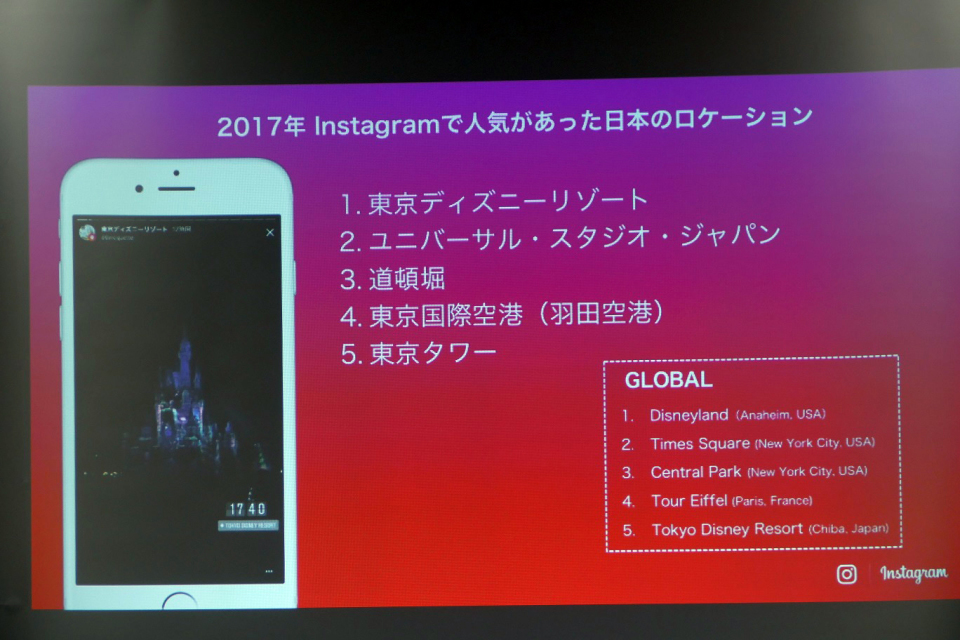 「インスタ映え」な1年だったFacebook、手ごたえある2017年の事業展開を振り返る 8番目の画像
