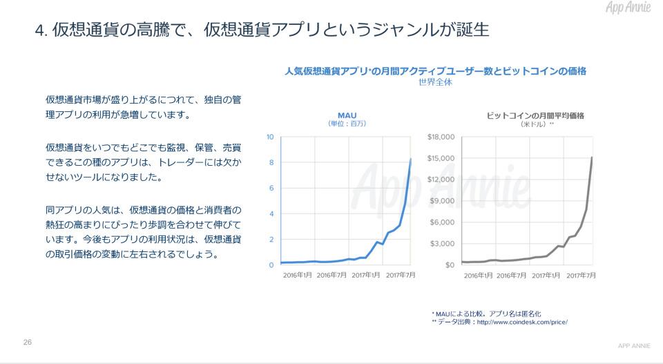 西田宗千佳のトレンドノート:アプリ市場は「現実社会」の現し身だ 4番目の画像
