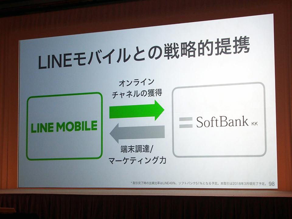 石野純也のモバイル活用術:ソフトバンクがLINEモバイルを傘下に収めた狙い 4番目の画像