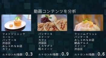 AIがユーザーに合わせた動画コンテンツを自動生成!動画メディア「ルトロン」がAI自動生成機能を開発 2番目の画像