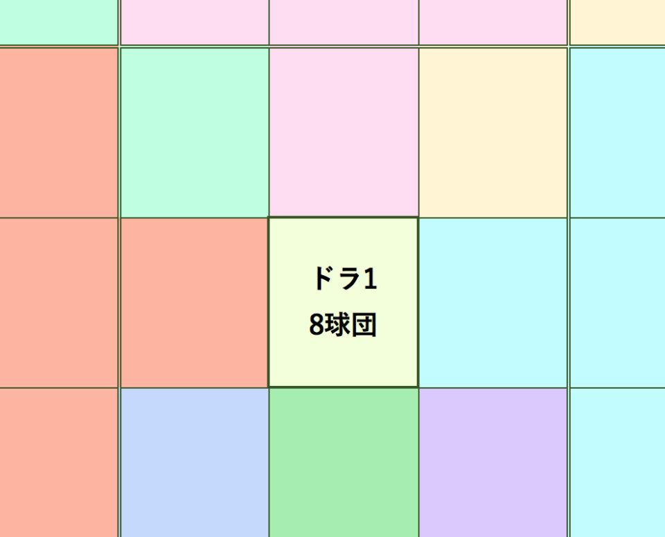 マンダラチャートの使い方・書き方(テンプレ付):大谷翔平も実践した目標達成シート「マンダラチャート」 4番目の画像