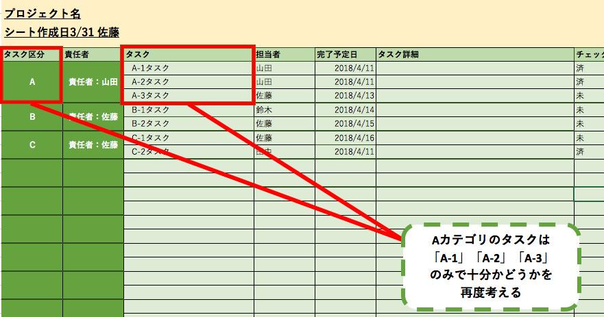 【役割分担表の作成方法】テンプレートがない場合の使い方まで徹底解説! 4番目の画像