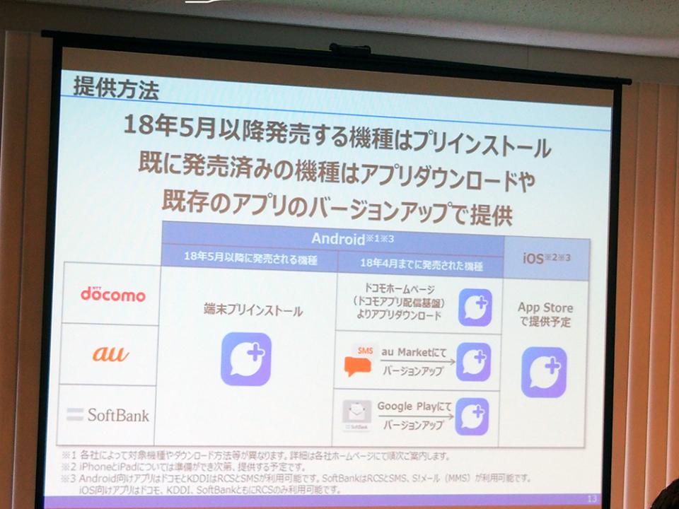 石野純也のモバイル活用術:LINEとどう違う?KDDIなど大手3社がスタートさせる「+メッセージ」を解説 5番目の画像