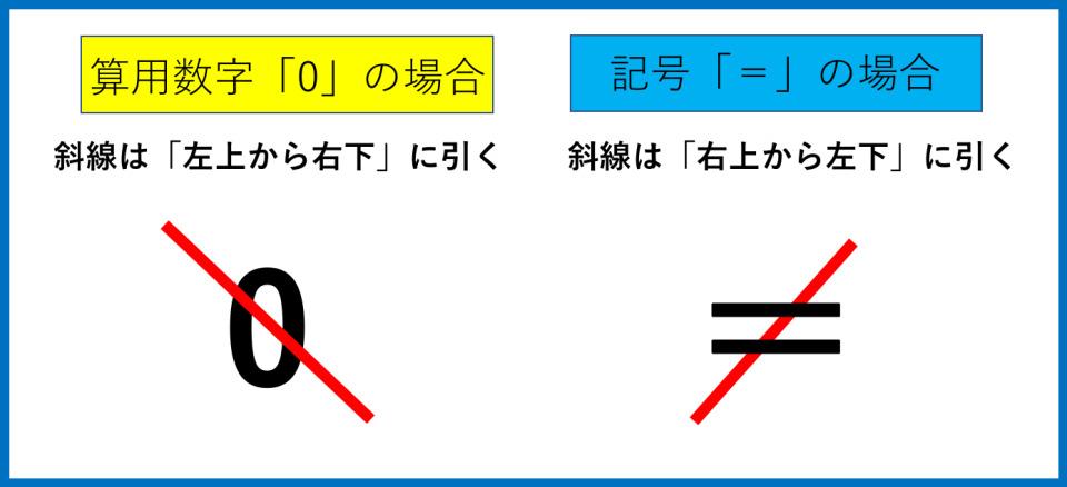 余白や誤字部分に斜線を引くときの「斜線の引き方・正しい向き」 4番目の画像