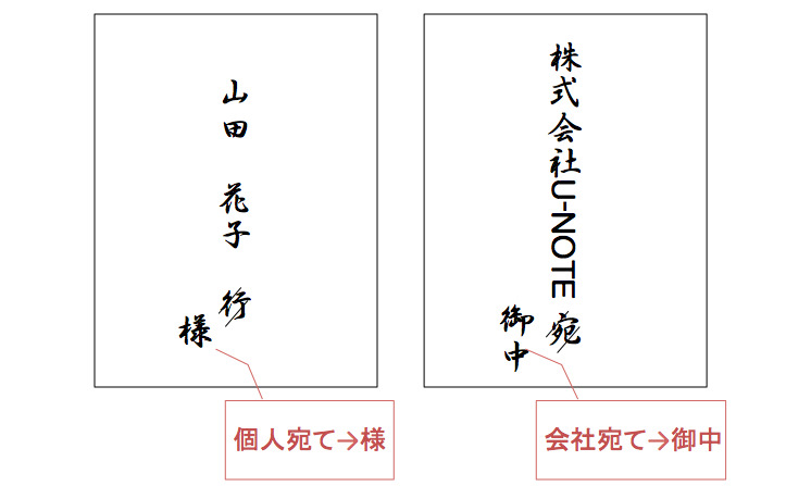 往復はがきを返信する時の「行の消し方と御中の書き方」の正しいマナー 3番目の画像