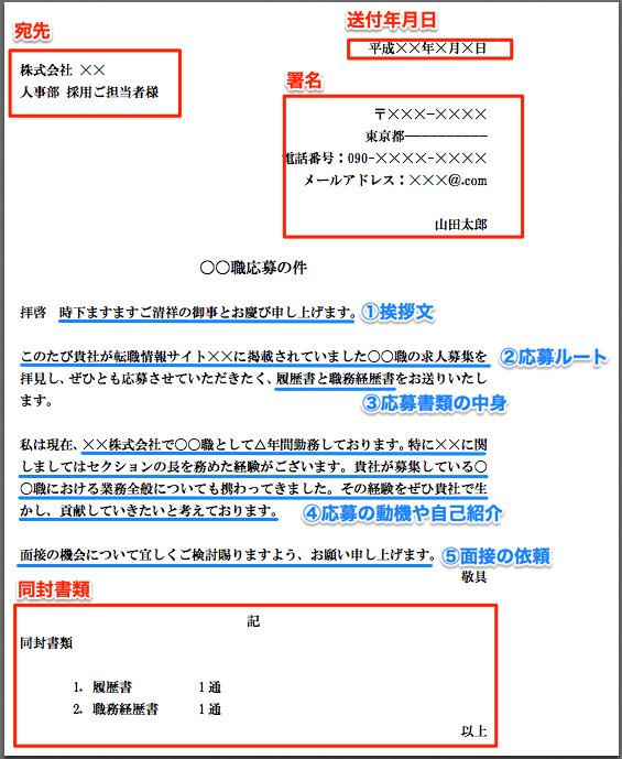 【例文】履歴書・職務経歴書の送付状(添え状)の書き方・送り方 4番目の画像