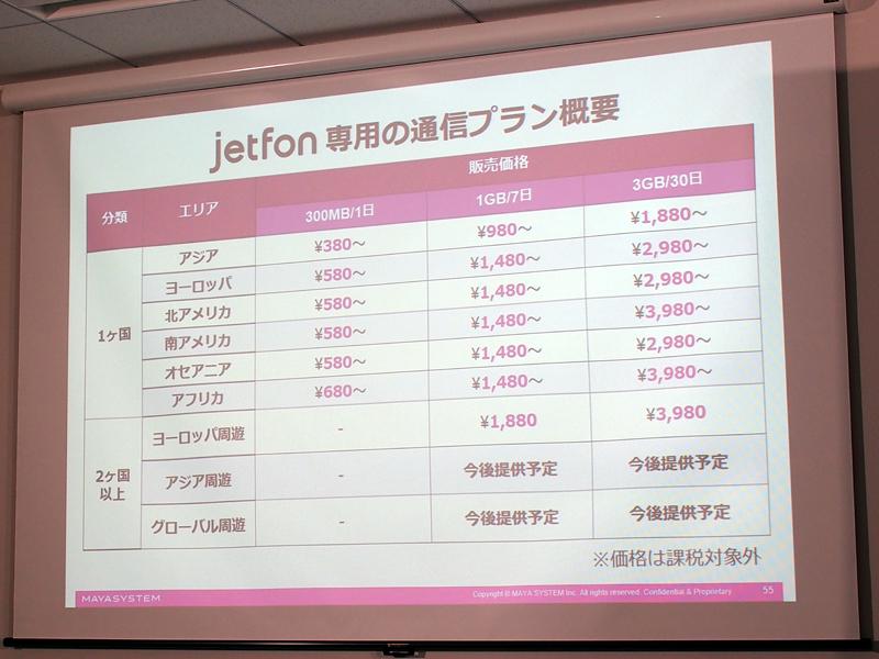 石野純也のモバイル活用術:海外渡航に便利なクラウドSIMを内蔵したスマホ「jetfon」 4番目の画像