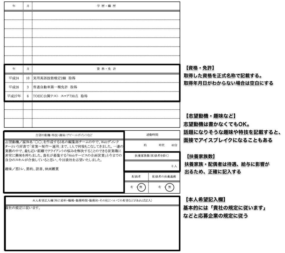 【履歴書Q&A】履歴書の書き方(職歴・資格・志望動機・本人希望記入欄) 3番目の画像