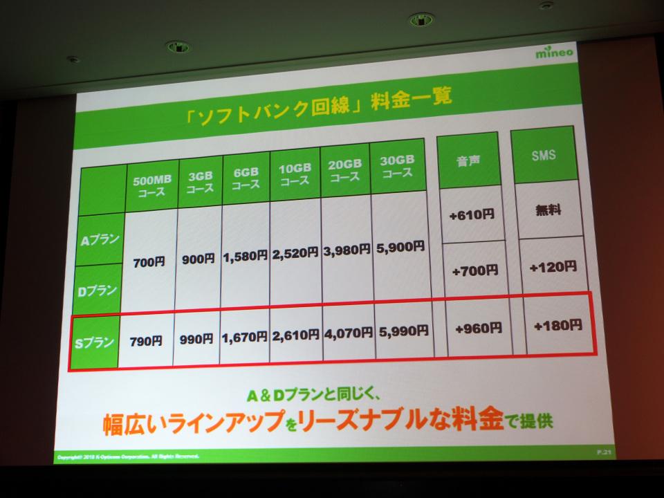 石野純也のモバイル活用術:続々登場する「格安スマホ」、ソフトバンク回線を利用するメリットとは? 5番目の画像