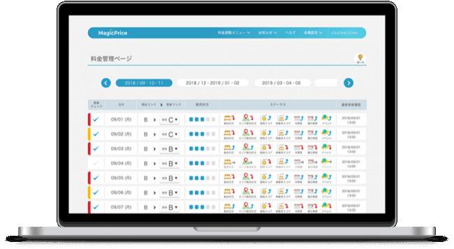 「MagicPrice」がリニューアル、市場分析サービス「ホテル番付」と統合で正確なプライシングを実現 2番目の画像