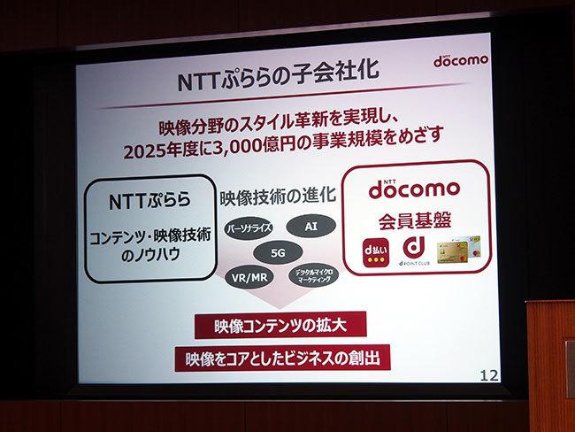 石野純也のモバイル活用術:ドコモとディズニーがタッグを組む狙いとは 6番目の画像