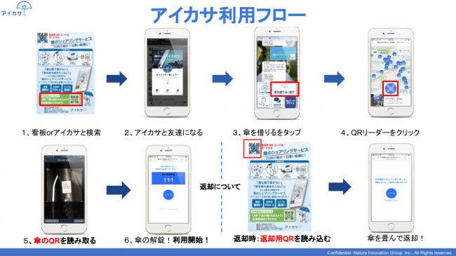渋谷ではもうビニール傘は買わない!日本初のシェア傘サービス『アイカサ』 2番目の画像