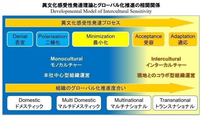 グローバル人材開発のための新しい海外短期研修、4月1日よりスタート 2番目の画像