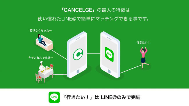 急なキャンセルを友達や店とリアルタイムでシェア、マッチングさせるサービス「CANCELGE」が提供開始  3番目の画像