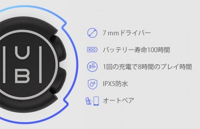 100時間充電の多機能ワイヤレスイヤホン登場でモバイル環境が変わる! 3番目の画像
